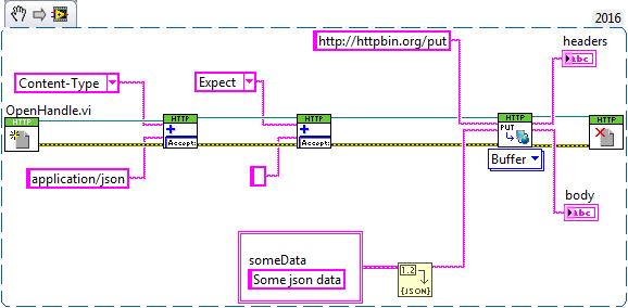 Solved: HTTP PUT error 417 - NI Community - National Instruments