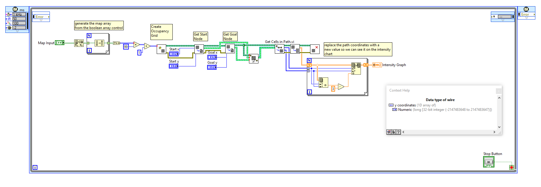 Process from generated path to wheel movements discussion forums this is the block diagram i am using to generate the path to follow i am also using a hokuyo urg 04lx ug01 lidar as the primary sensor for my robot pooptronica Images