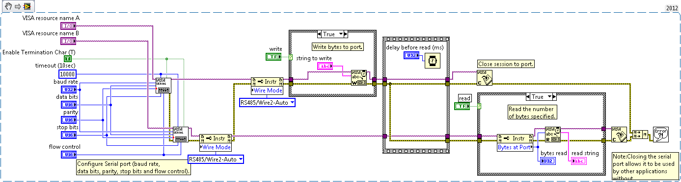 RS-485 Loopback (Port to Port) Test 2 Wire Auto Mode 2012 NIVerified.png