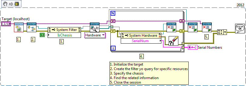 PXIe Chassis Serial Number System Configuration 2012 NIVerified.png