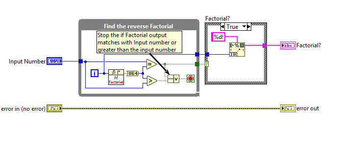 Winning entry - nice use of an already inbuilt function and reversing the problem