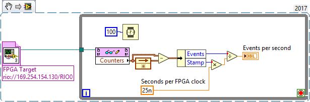 GP Counter.png