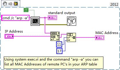 how to know mac address of pc