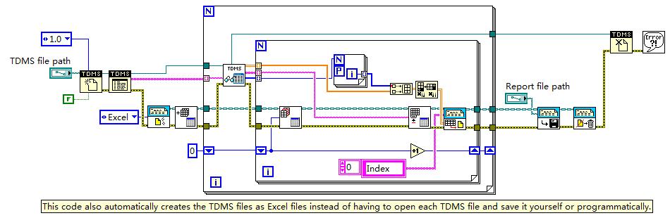 File Extension Tdms Excel