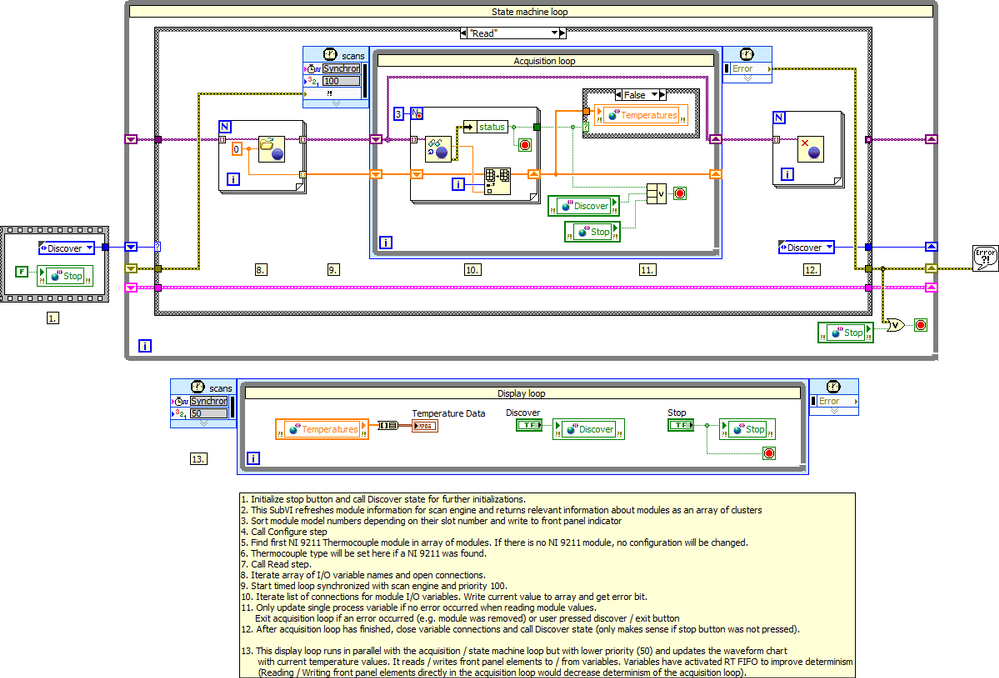 [Main] Discover and configure NI 9211.vi - Block Diagram.png