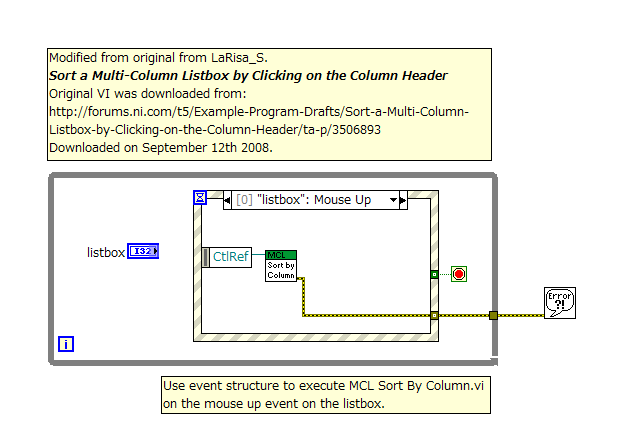 Sorting multicolumn listbox by clicking on column header using multicolumn listbox sort 2012 niverified block diagramg ibookread Read Online