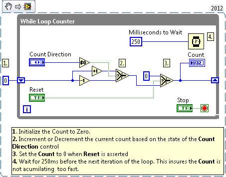 Block diagram while loop wiring diagrams schematics simple while loop counter using labview discussion forums open loop diagram loop wiring diagram vi block diagram 1 png examples of causal loop diagrams flow asfbconference2016 Images