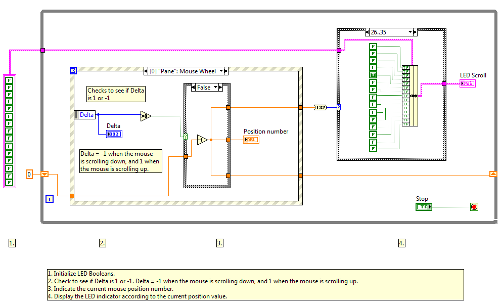 event driven programming using labview referencing the mouse wheelevent driven programming using labview referencing the mouse wheel ni community national instruments