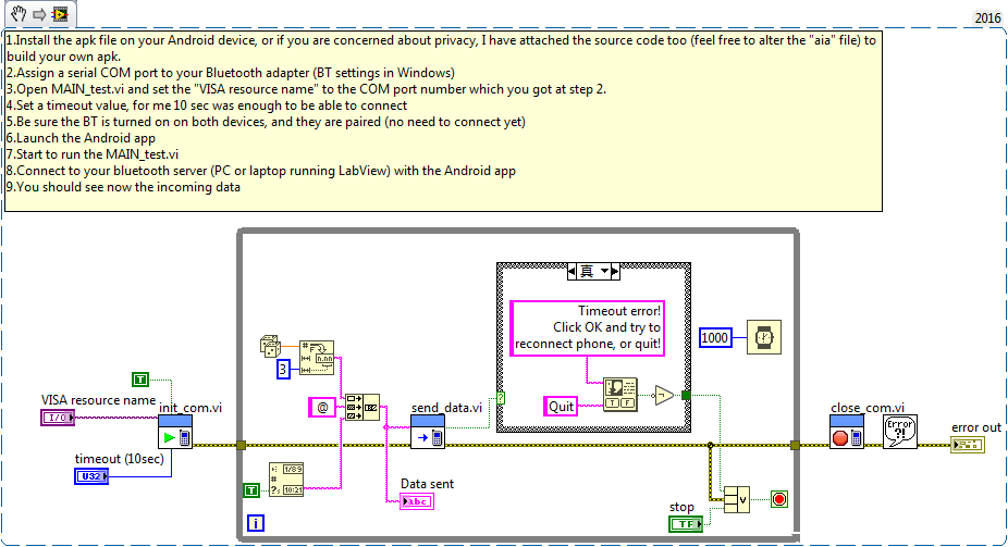 LabVIEW/Android comm via bluetooth (serial) using LabVIEW - NI