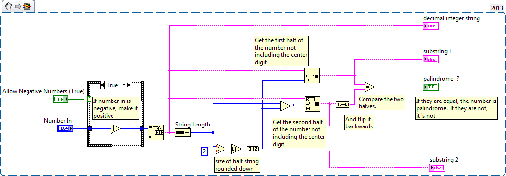 Palindromic number indicator Using LabVIEW - NI Community - National