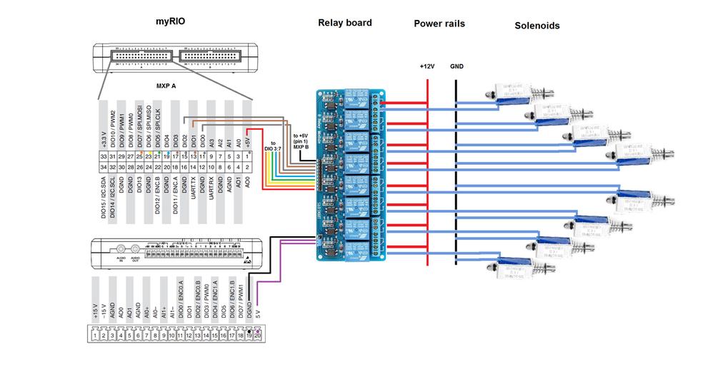 project_diagram3.png