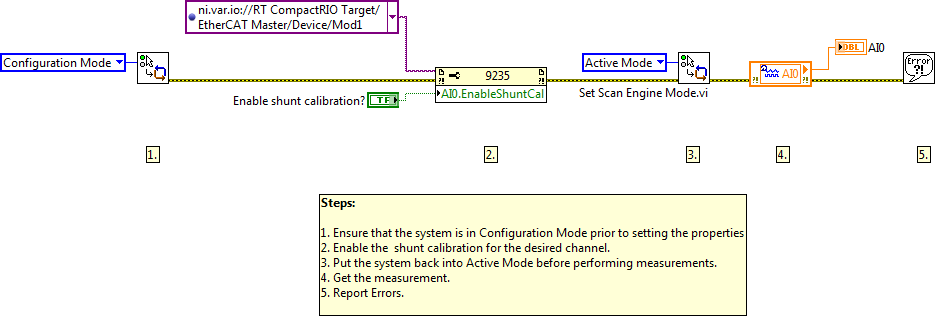 Perform Shunt Calibration of a Modul from an EtherCAT Slave Module.vi - Block Diagram.png