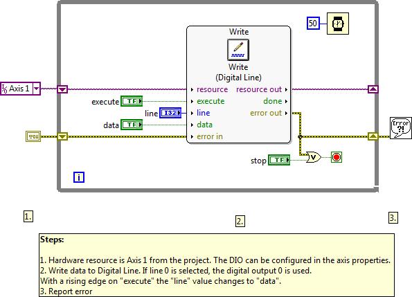 Write Digital Output Line Softmotion.vi - Block Diagram.png