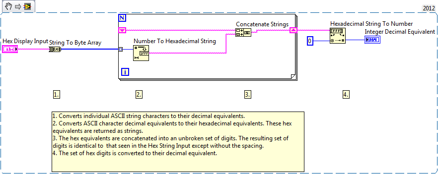Convert String Hex To Integer Decimal In Labview Discussion Forums
