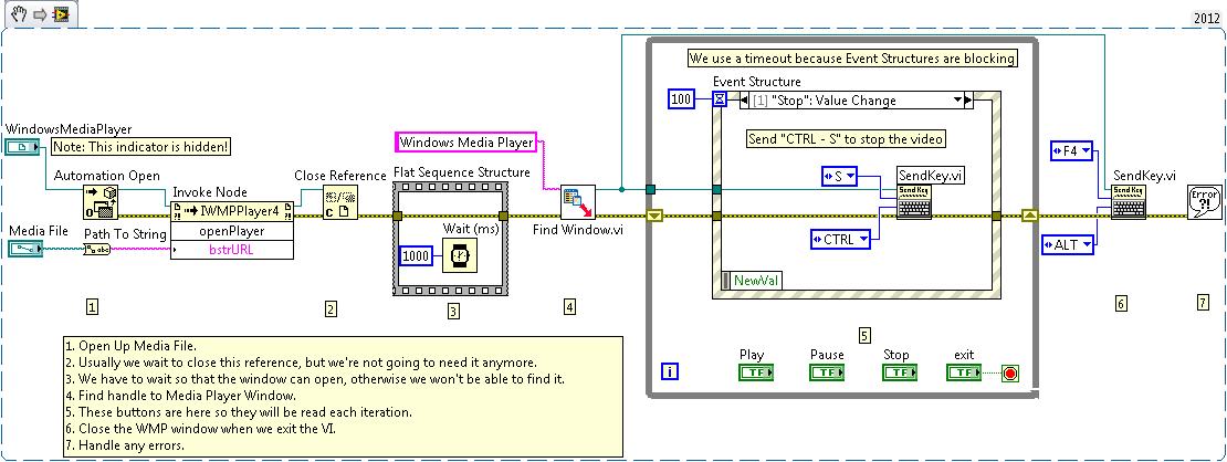 Control an External Program using Keystrokes - Windows Media