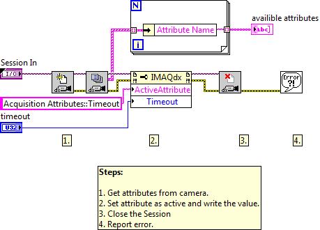 Set Camera Attribute LV2012 NIVerified.vi - Block Diagram.png