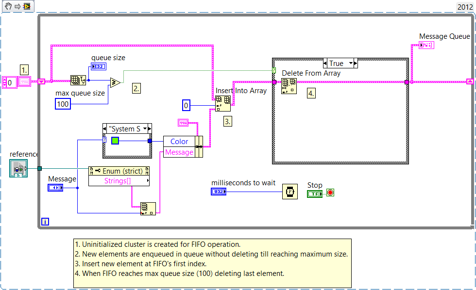 Fifo color coded message queue using labview discussion forums 2012snipg ccuart Images