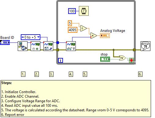 7344 analog input.vi - Block Diagram.png