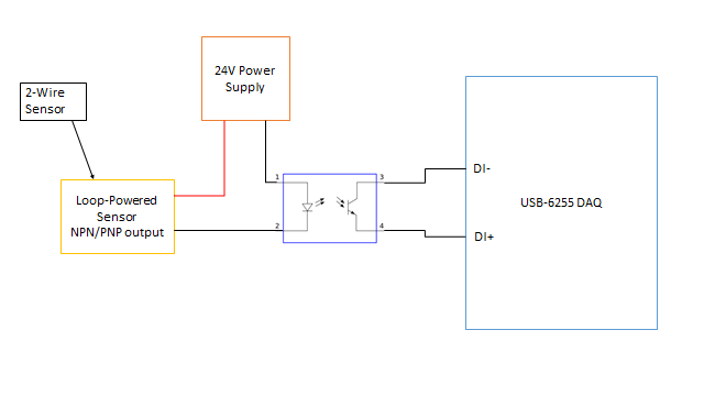 Solved: Connecting a 4-20mA loop powered sensor to USB-6255 ... on