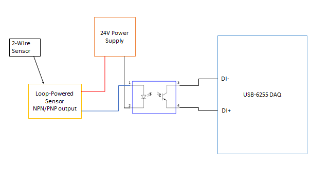 Fine Solved Connecting A 4 20Ma Loop Powered Sensor To Usb 6255 Ni Wiring Cloud Tziciuggs Outletorg