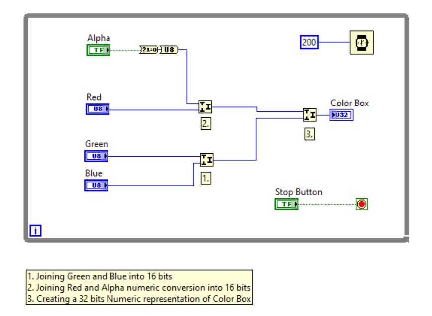 Color Box Control LV2012 NI Verified BD.png