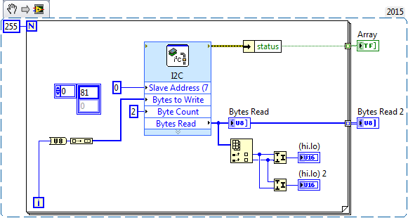 Solved: i2c on myRIO-1900 - NI Community - National Instruments