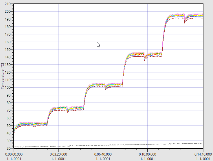 Solved: WPF Graph - format of AxisDateTime - NI Community - National