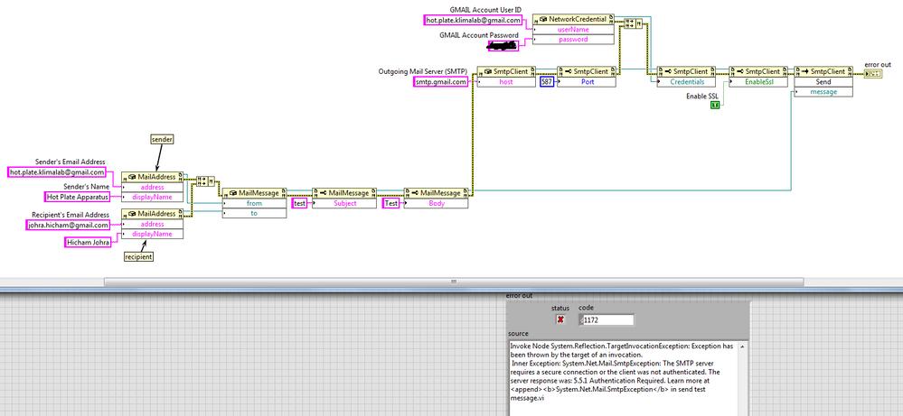 smtp wiring diagram find wiring diagram u2022 rh empcom co Data Leak Prevention Diagram Draw a Mail Server Diagram