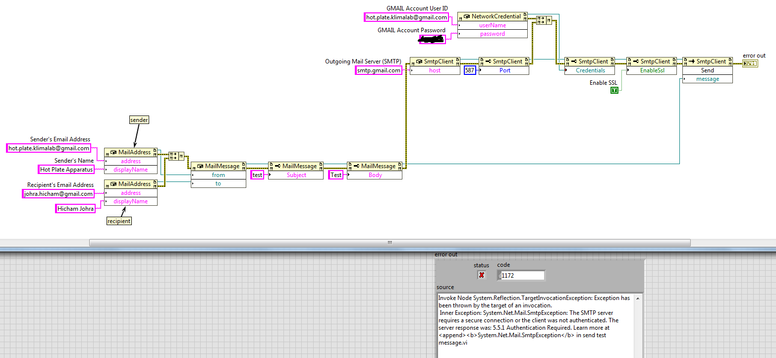 solved error sending email on labview gmail discussion forums rh forums ni com IMAP Diagram Draw a Mail Server Diagram