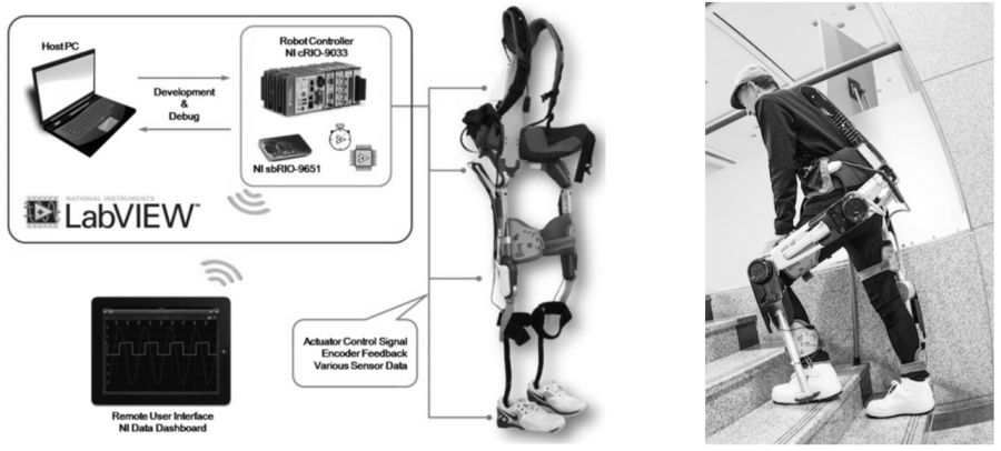 Hyundai Wearable Robotics for Walking Assistance Offer a Full Spectrum of Mobility [4]
