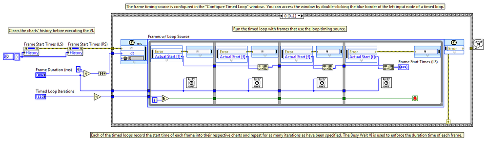 Frame Timing within a Timed Loop using LabVIEW - Discussion Forums ...