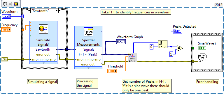 Sine Wave Detector LV2012 NI Verified.png