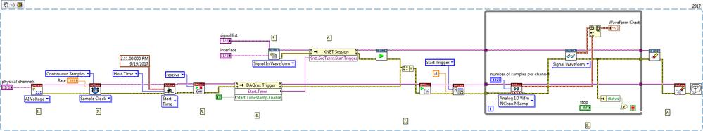XNET DAQmx TSN Sync.png