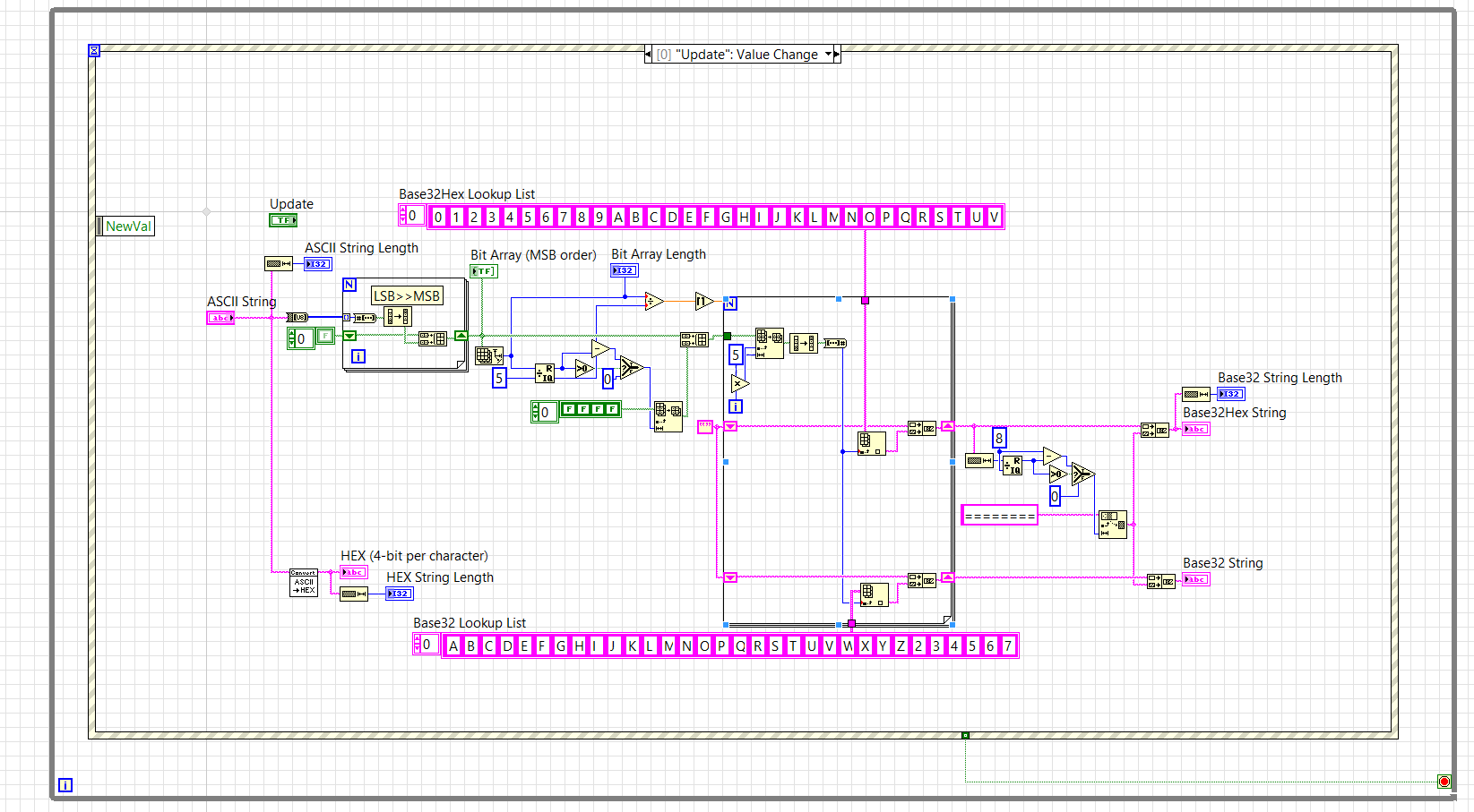 LabVIEW Utility VIs for Base64 and Base32Hex Encoding Using