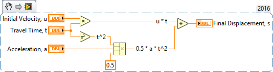Rectilinear Calc - Dataflow.png