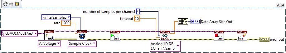 DAQmx 1 Chans N Samples Data Points.png