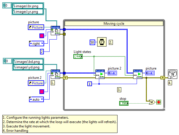 Running Lights Front Panel Animation in LabVIEW - NI