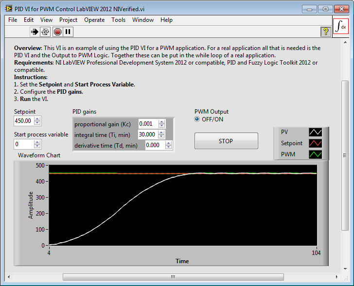 PID VI for PWM Control in LabVIEW - NI Community - National
