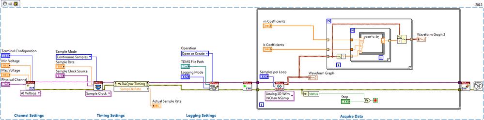 DAQmx manually scale data LV_2012_NI_Verified.png