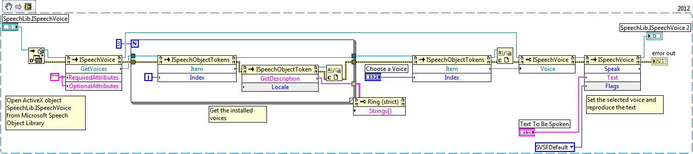 Text to Speech using LabVIEW and Microsoft Speech SDK - NI Community