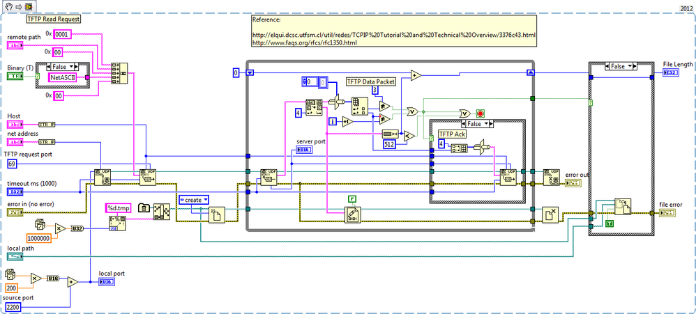 LabVIEW TFTP VIs - Discussion Forums - National Instruments