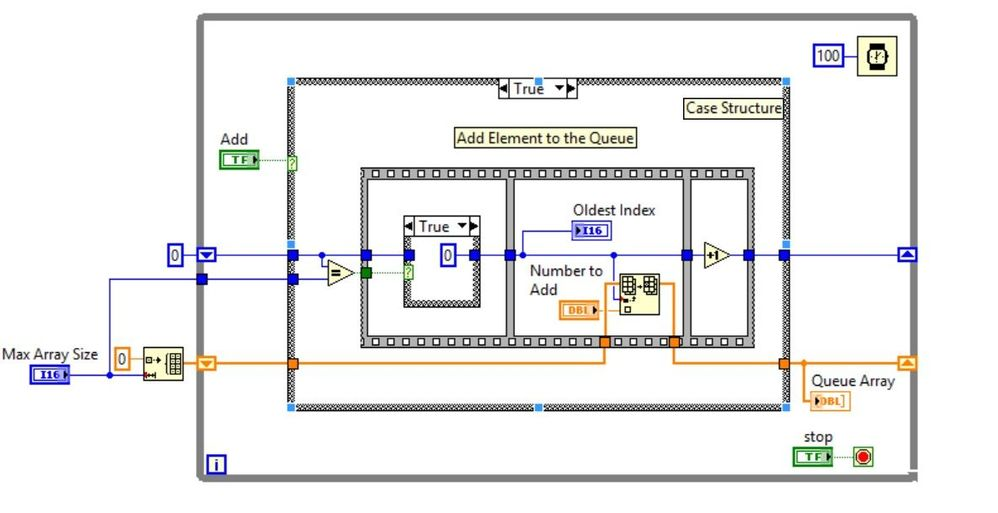 Fifo queue vi fixed array replace oldest using labview fifo queue lv2012 ni verified bdg ccuart Images