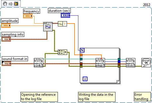 Wave File Continuous Write LV2012 NI Verified.png