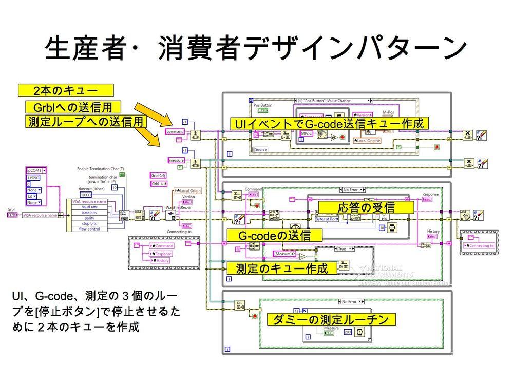 lvGS_diagram.jpg