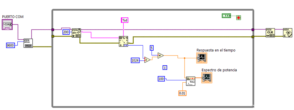 How using a arduino in labview to show the fft of sensor