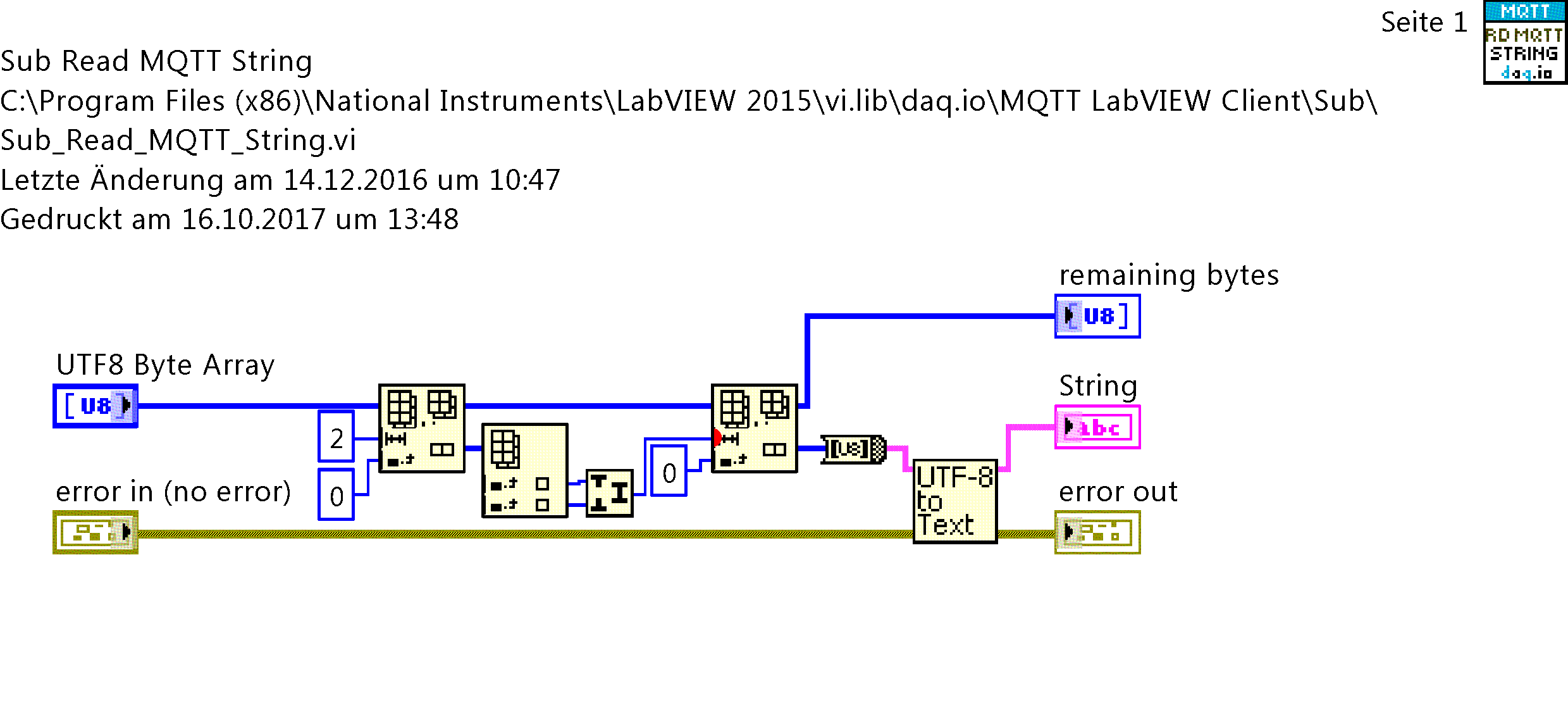 MQTT Client API in native LabVIEW - Discussion Forums