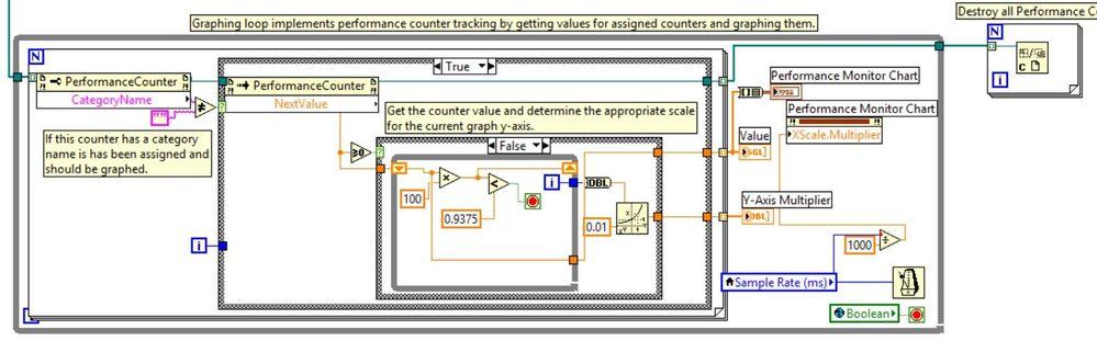 performance monitor 3.jpg