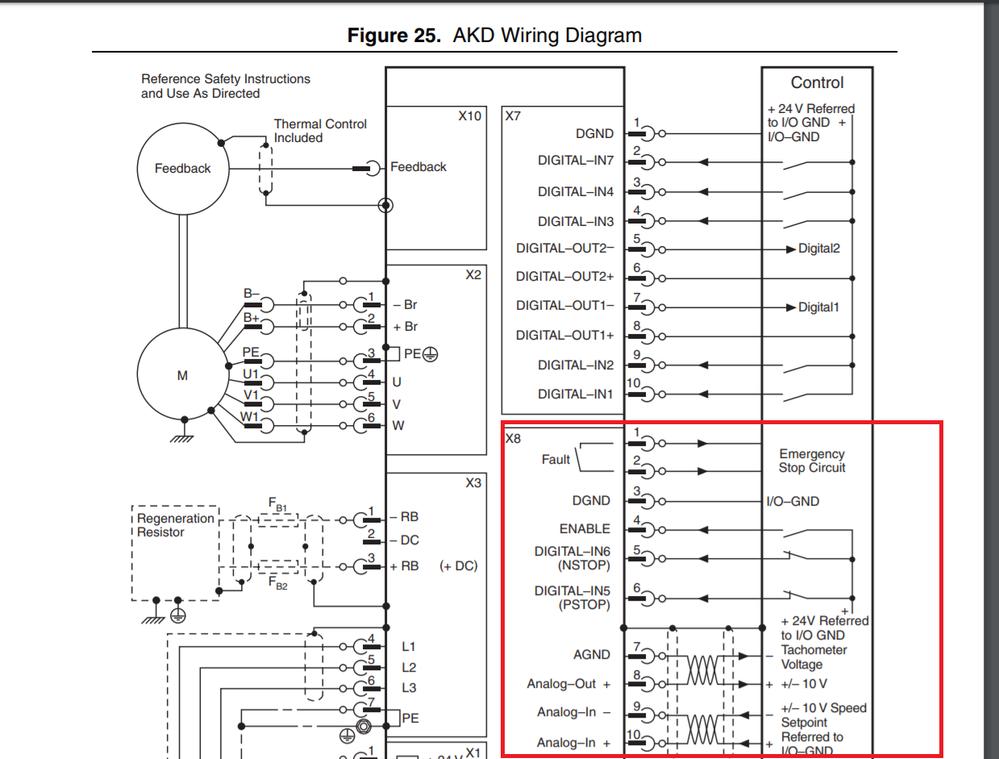 Connecting AKD Servo Drive to NI 9514 37 pin terminal block ...