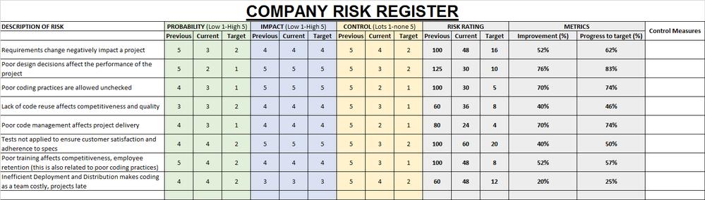 risk register.png