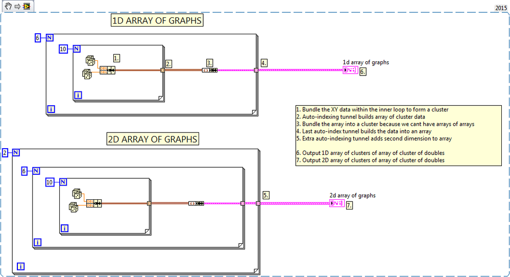 How to create an array of xy graphs for your labview front panel png bdg ccuart Image collections